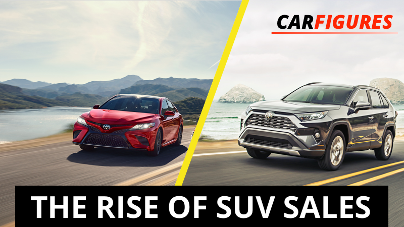 SUV vs Cars Sales Analysis