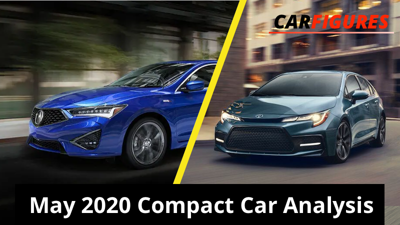 US Compact Cars Sales Analysis | May 2020