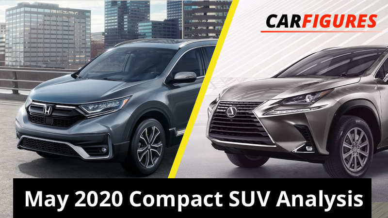 US Compact Crossover/SUVs Sales Analysis | May 2020