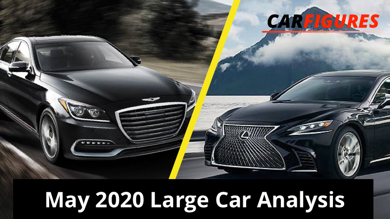 US Large Cars Sales Analysis | May 2020