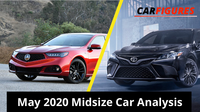US Midsize Cars Sales Analysis | May 2020