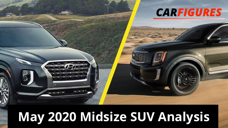 US Midsize Crossover/SUVs Sales Analysis | May 2020