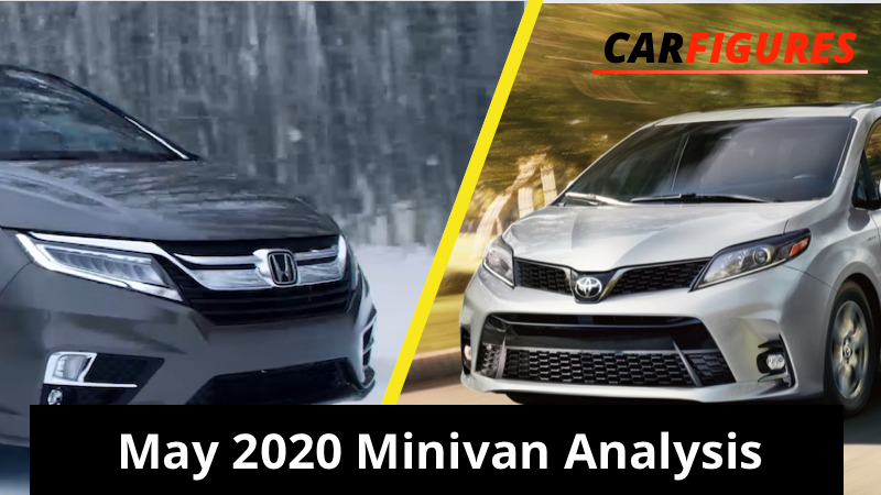 US Minivan Sales Analysis | May 2020