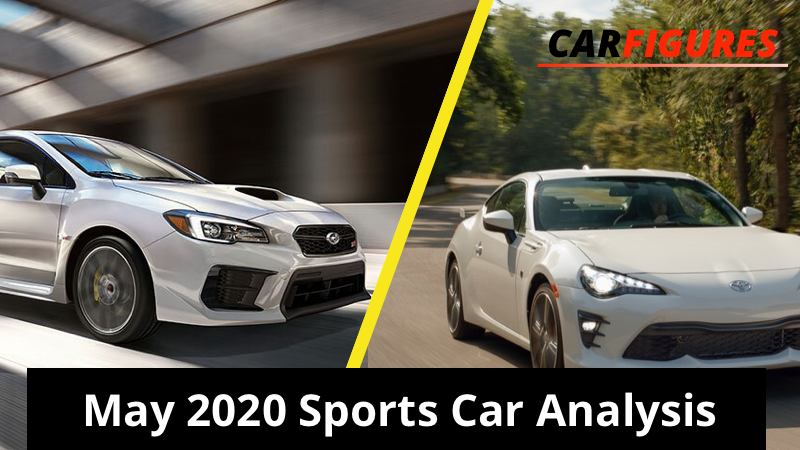 US Sports Cars Sales Analysis | May 2020