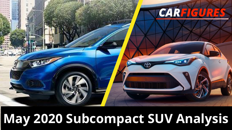 US Subcompact Crossover/SUVs Sales Analysis | May 2020