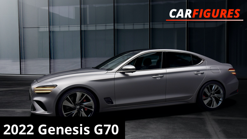2022 Genesis G70 Upcoming Sales Analysis