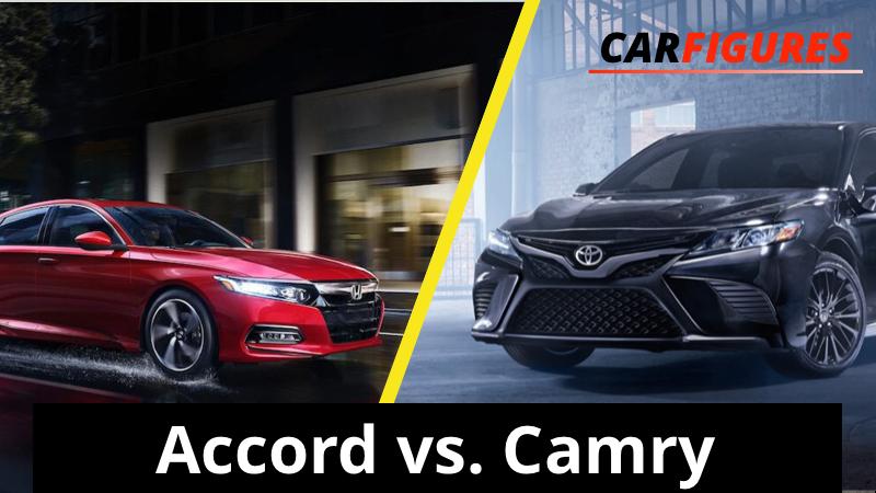 2020 Honda Accord and 2020 Toyota Camry
