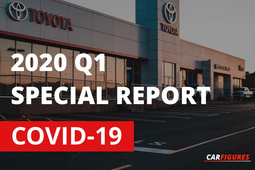 2020 Q1 CoronaVirus Sales Report Banner