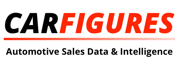 CarFigures Official Logo