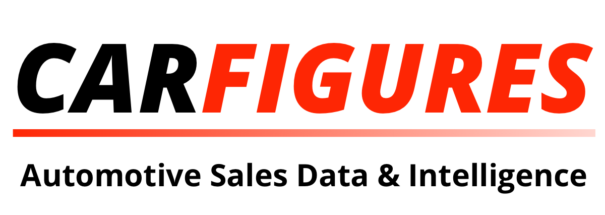 CarFigures Badge