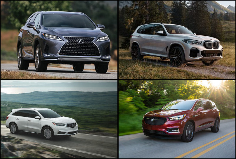 2019 2019 Best Selling Premium Midsize Crossover/SUVs Market Share Graph